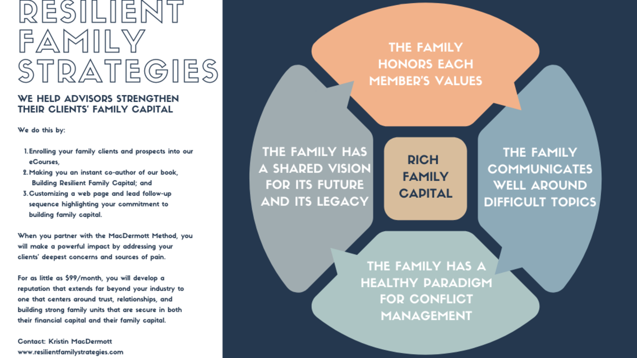 Whq28edssome3kkcpxcx resilient family strategies flyer