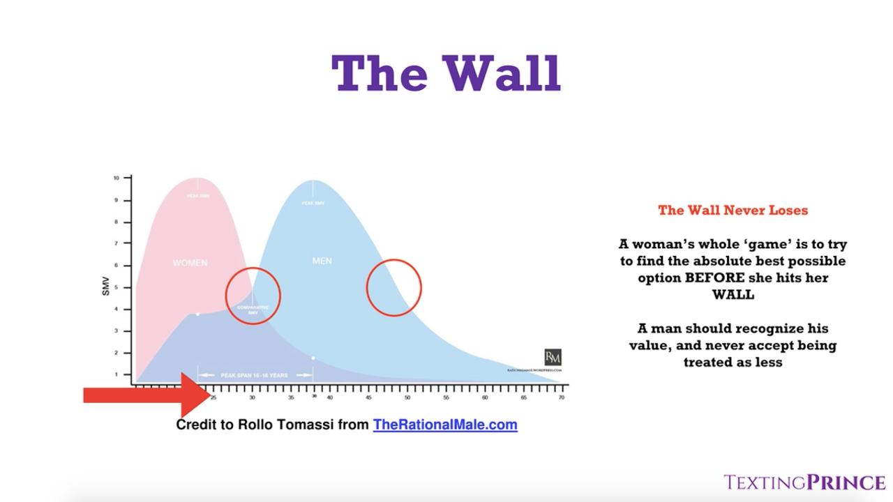 FENOMEN: Bărbați care urăsc femeile la fel de mult ca pe ei înșiși - povaralibertatii.ro