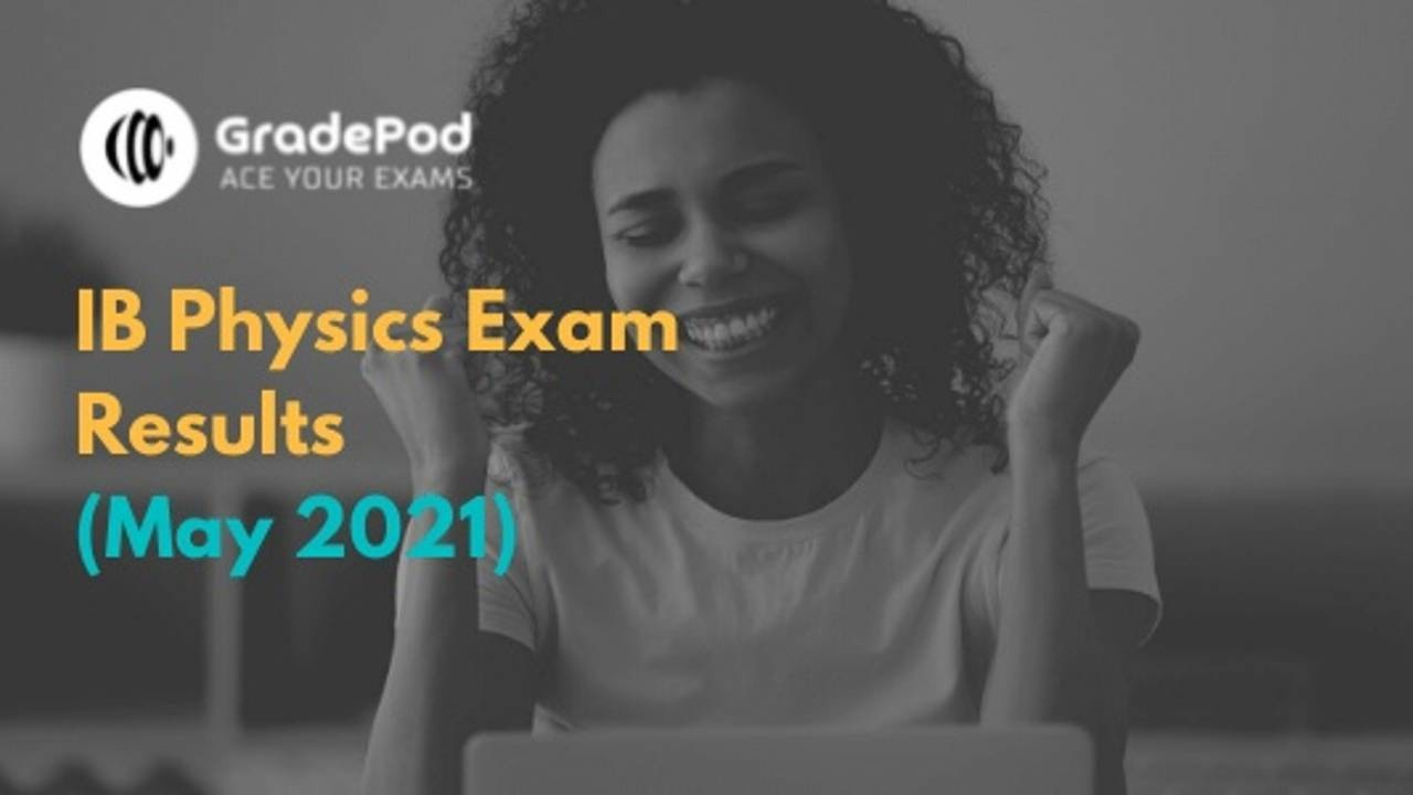IB Physics Exam Results May 2021