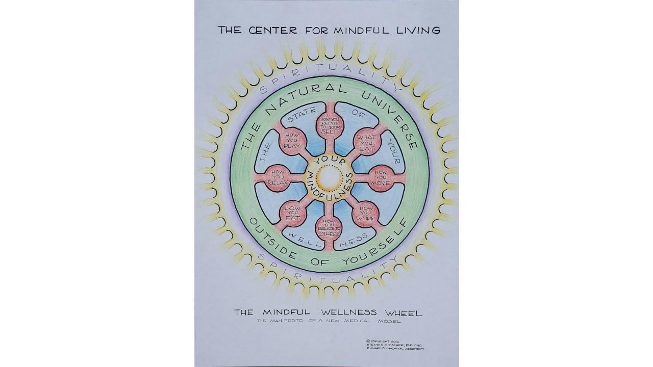 Mindful Wellness Wheel