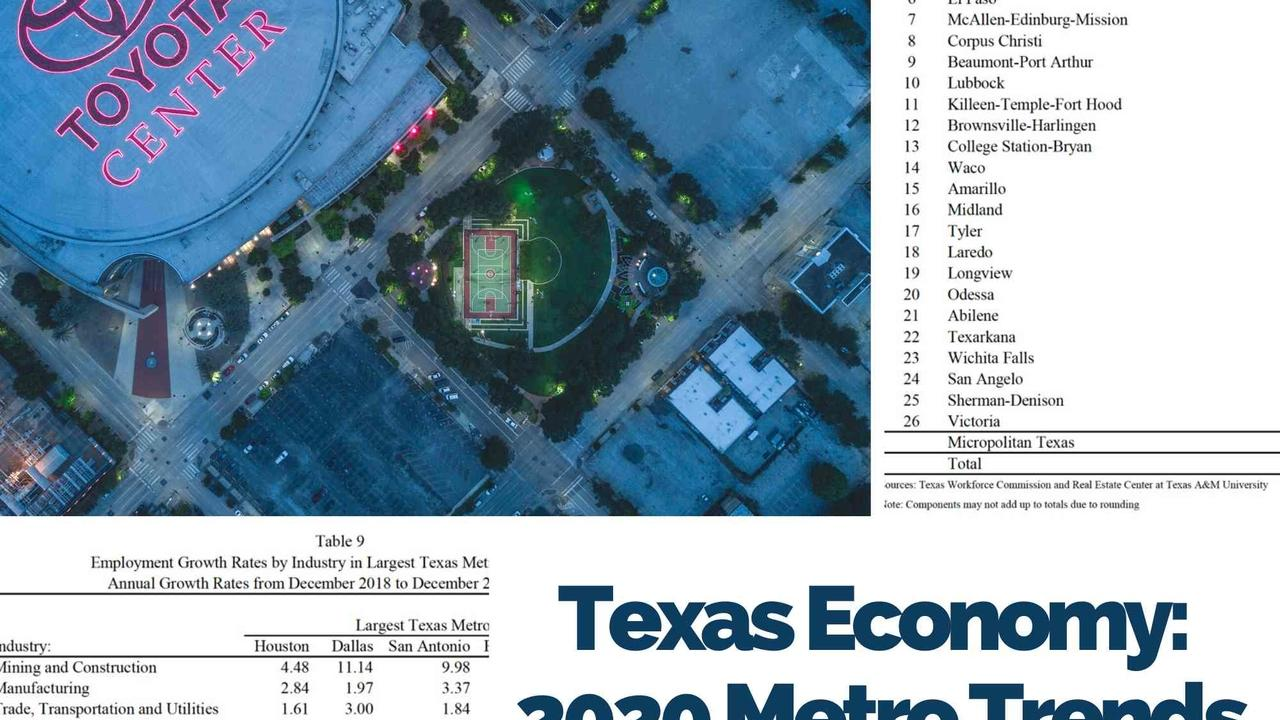 Houston Texas Economy Review