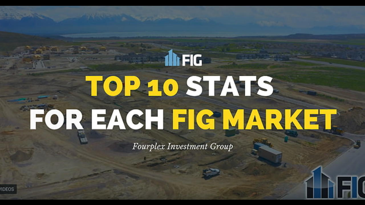 Stats about FIG's real estate markets