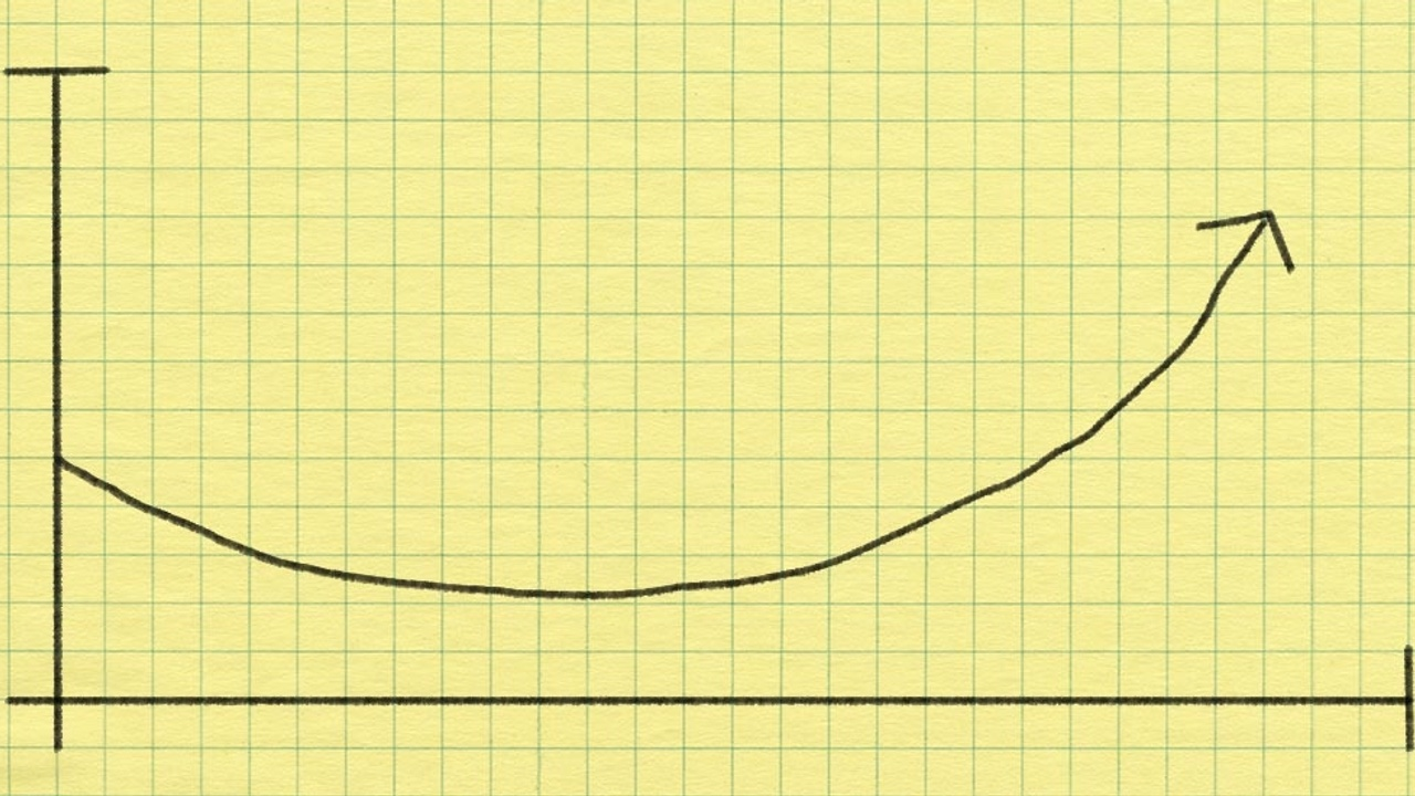 yellow graph paper with a parabolic curve with arrowhead