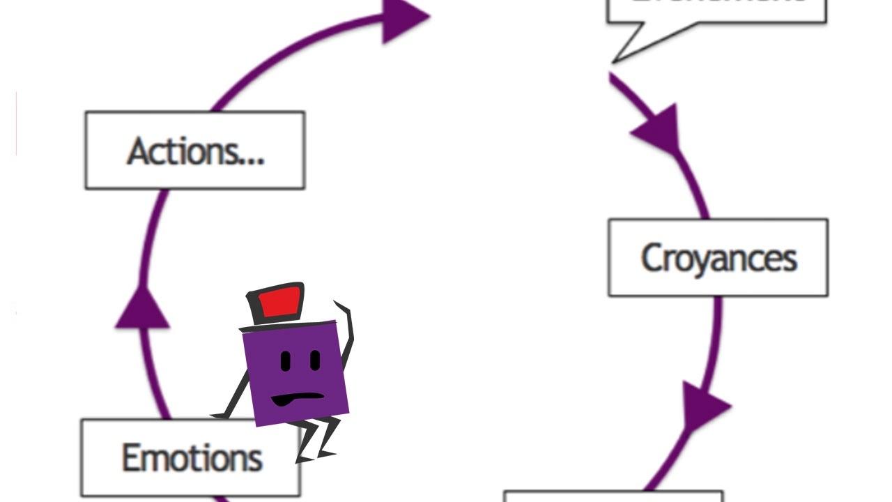 Circuit émotionnel