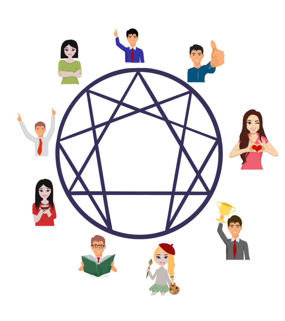 How does enneagram work