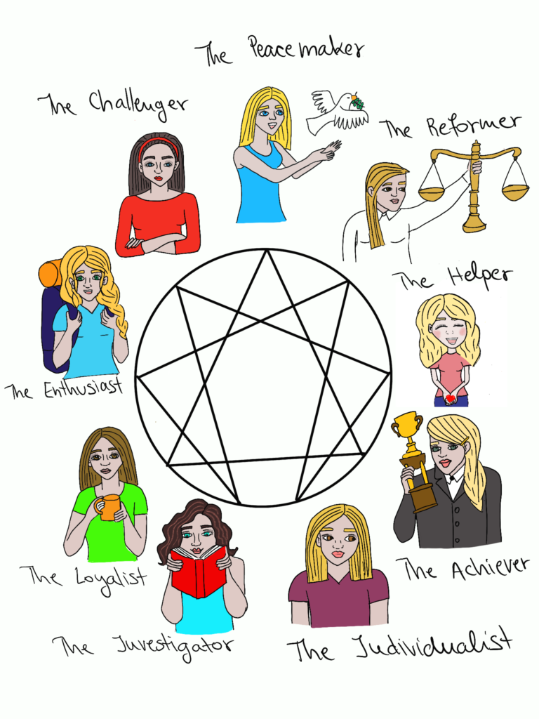 Origins And History Of The Enneagram