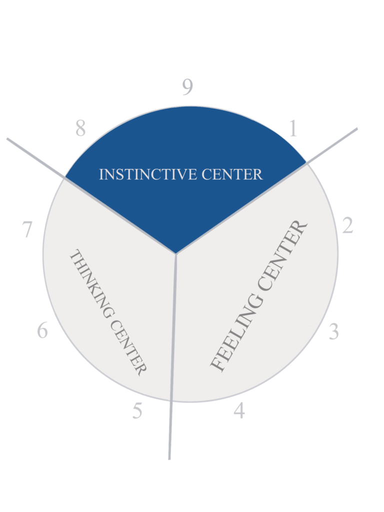 enneagram centers
