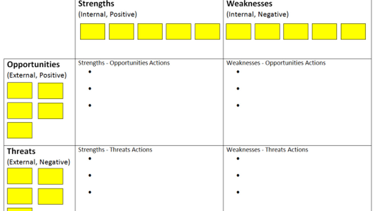Create a SWOT Action Plan