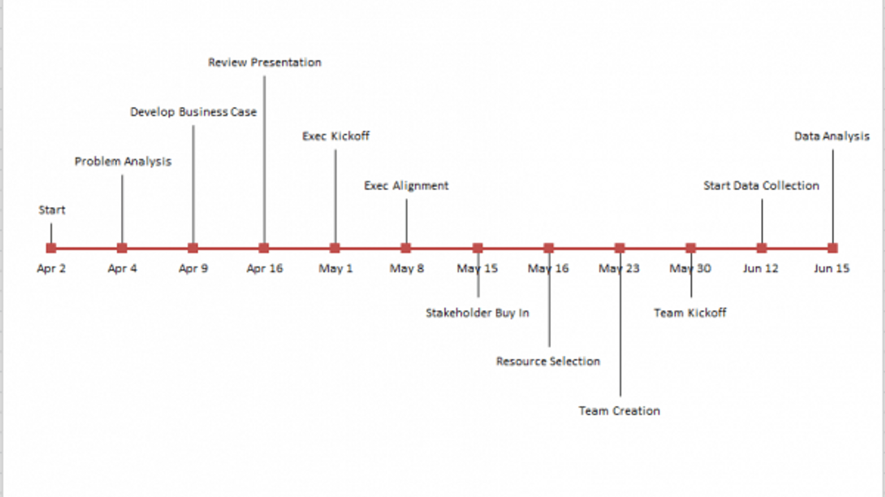 Use an Excel timeline for consulting projects
