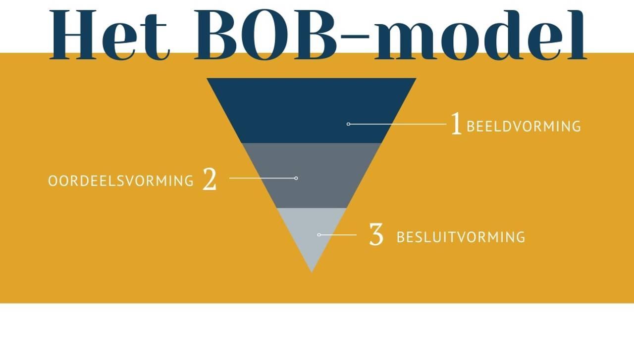Het BOB-model: een effectieve manier van besluiten nemen tijdens een vergadering.