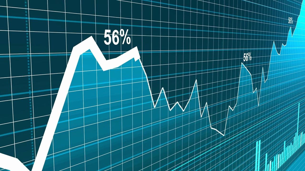 Hidalco, Stocks, Time cycles