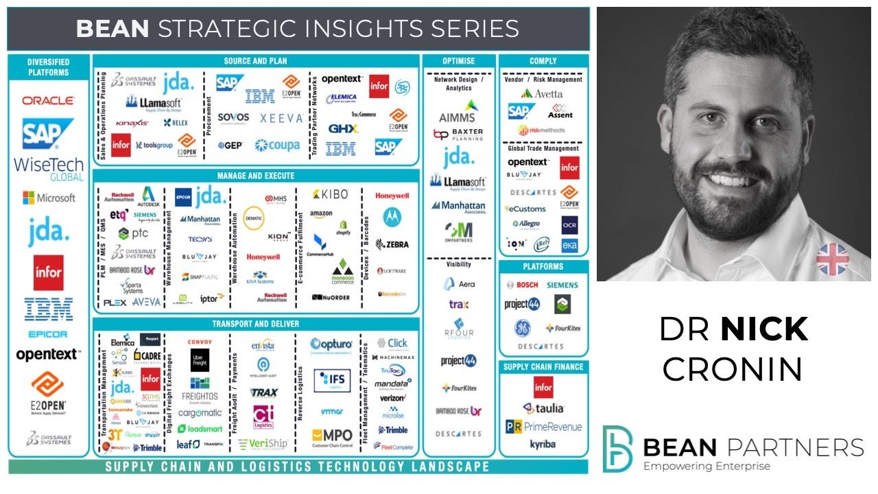Strategic Insights: Supply Chain Technology