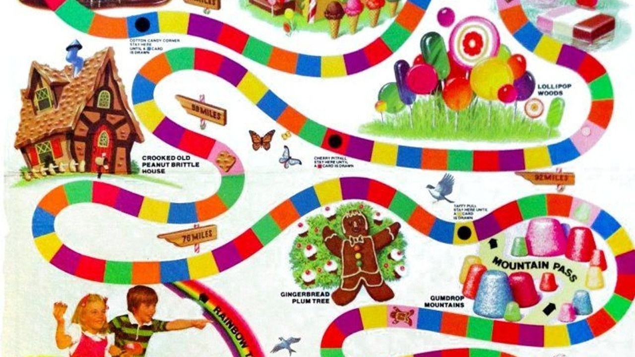 picture of Candyland board game