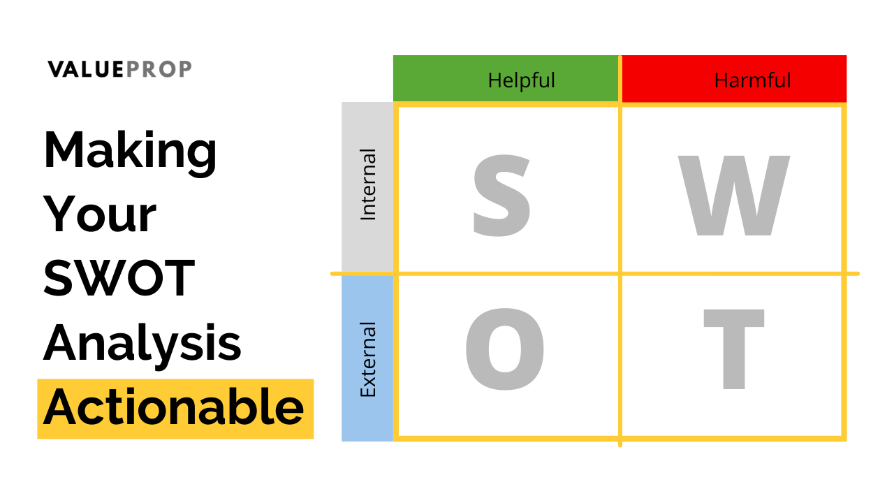 The Classic SWOT Analysis Chart: Strengths, Weaknesses, Opportunities, and Threats
