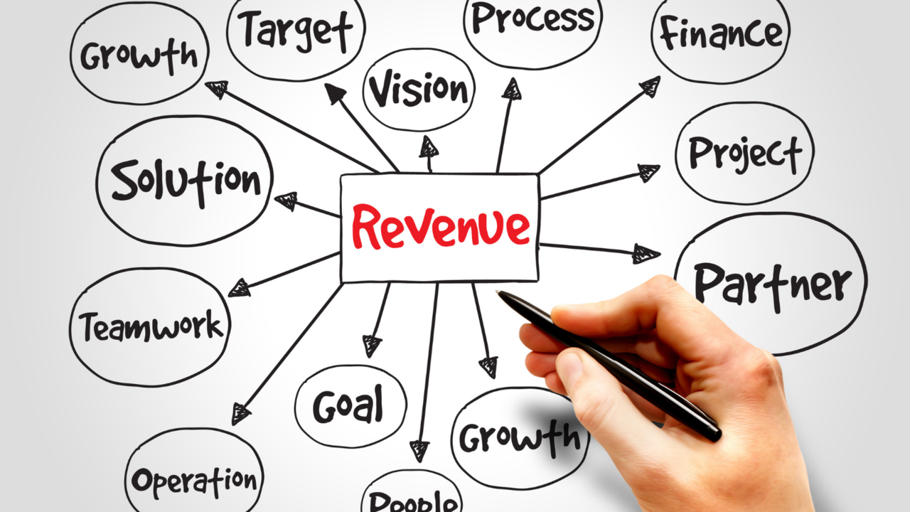 What Is the Revenue Throughput Model?
