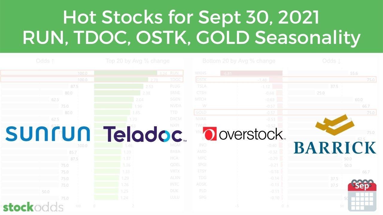 Hot Stocks for September 2021 - RUN, TDOC, OSTK, GOLD Seasonality