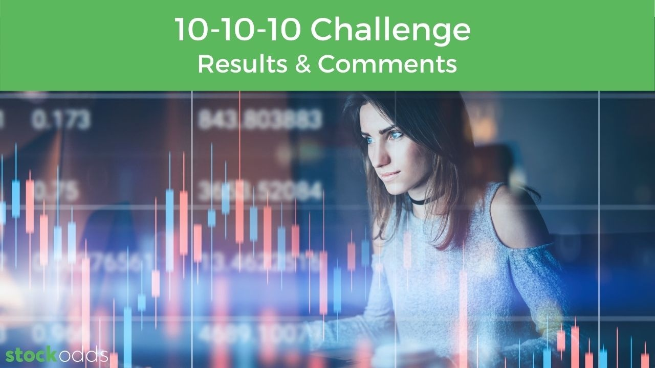 Beat the Odds - chart analysis trading challenge