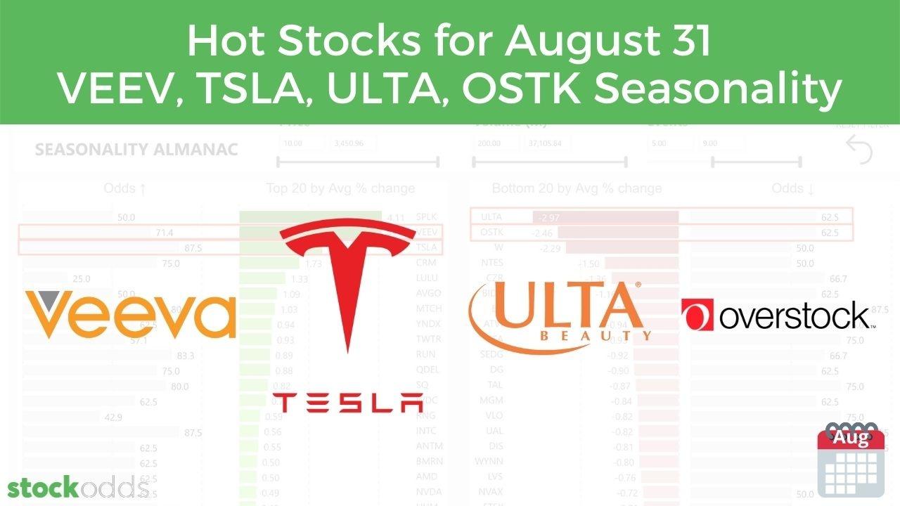 Hot Stocks for August 31 - VEEV, TSLA, ULTA, OSTK Seasonality