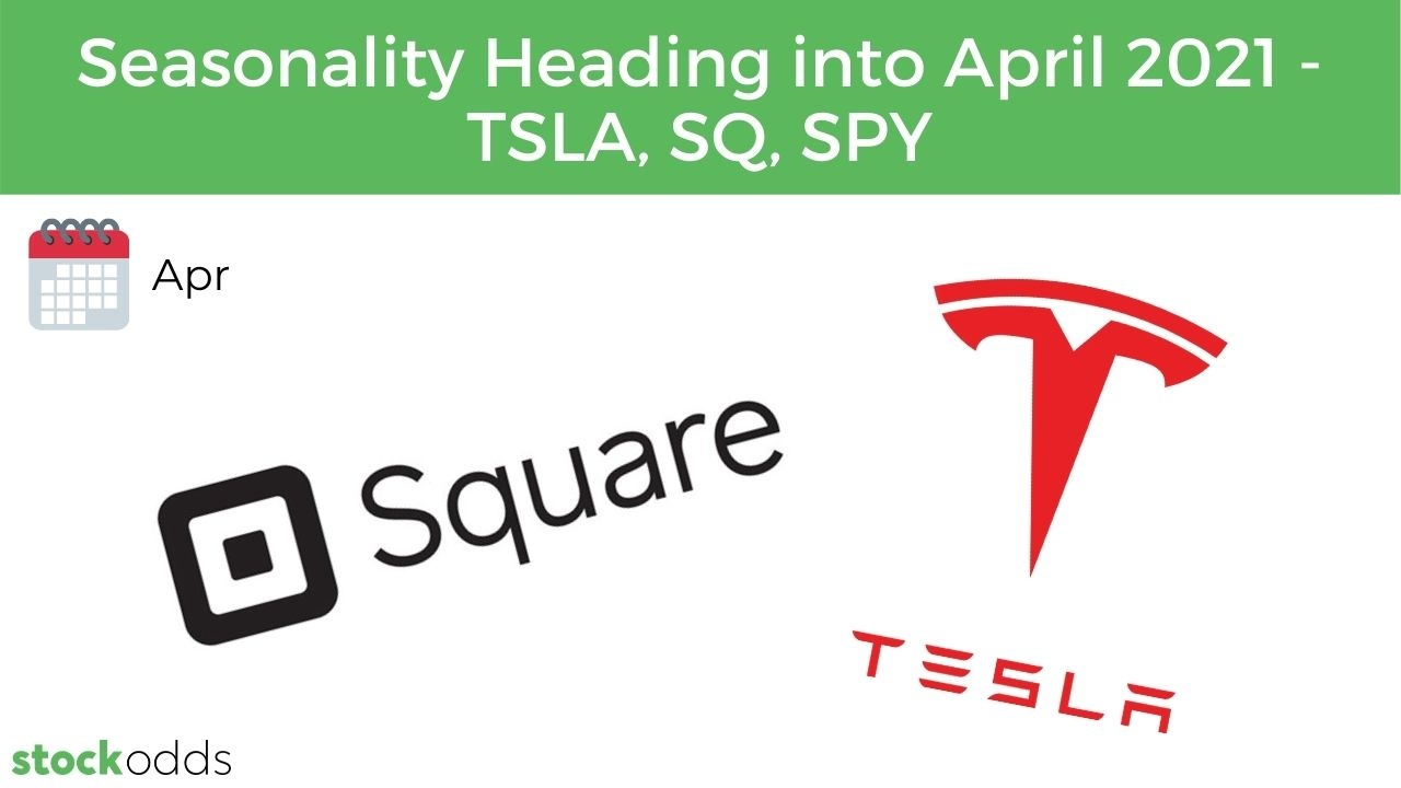 Seasonality Heading into April 2021 - TSLA, SQ, SPY