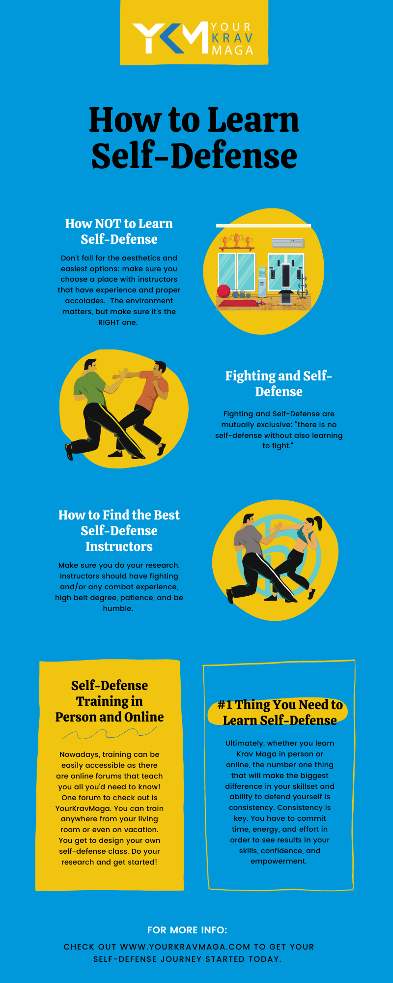 how to learn self defense infographic