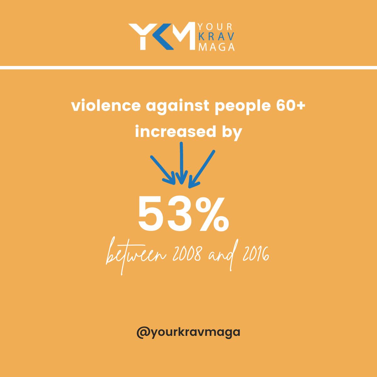 hate crimes against senior citizens statistic
