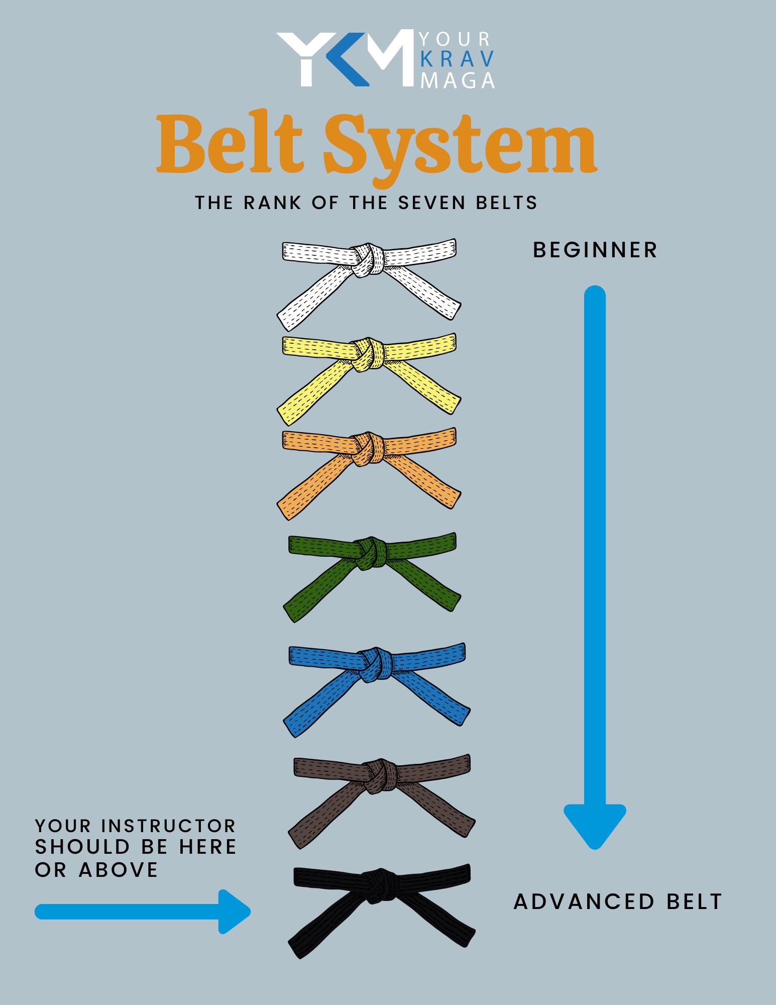 Krav Maga Instructor Belts