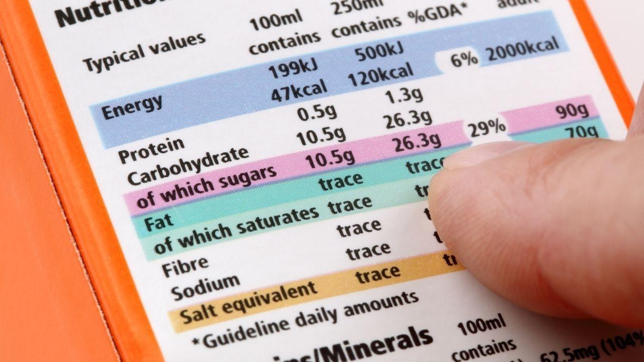 Nutrition Label 101