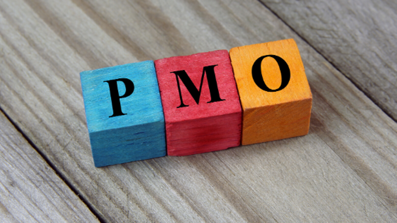 What is PMO Success?