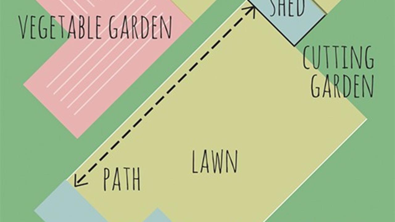 garden structure study