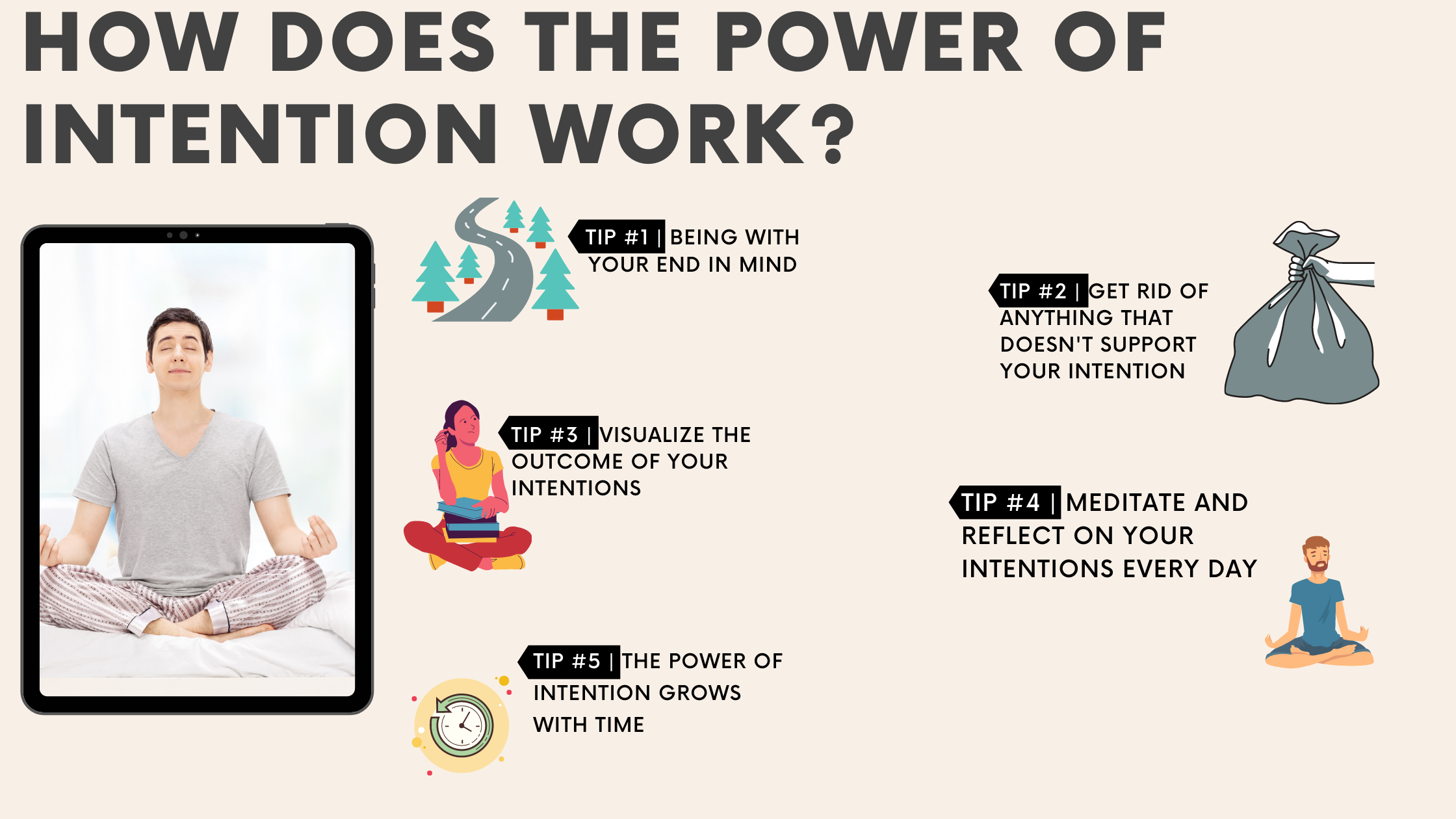 an infographic explaining the powerful force of intent on the body and mind