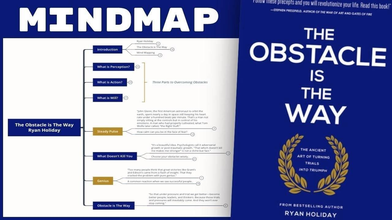The Obstacle is The Way - Ryan Holiday Summary