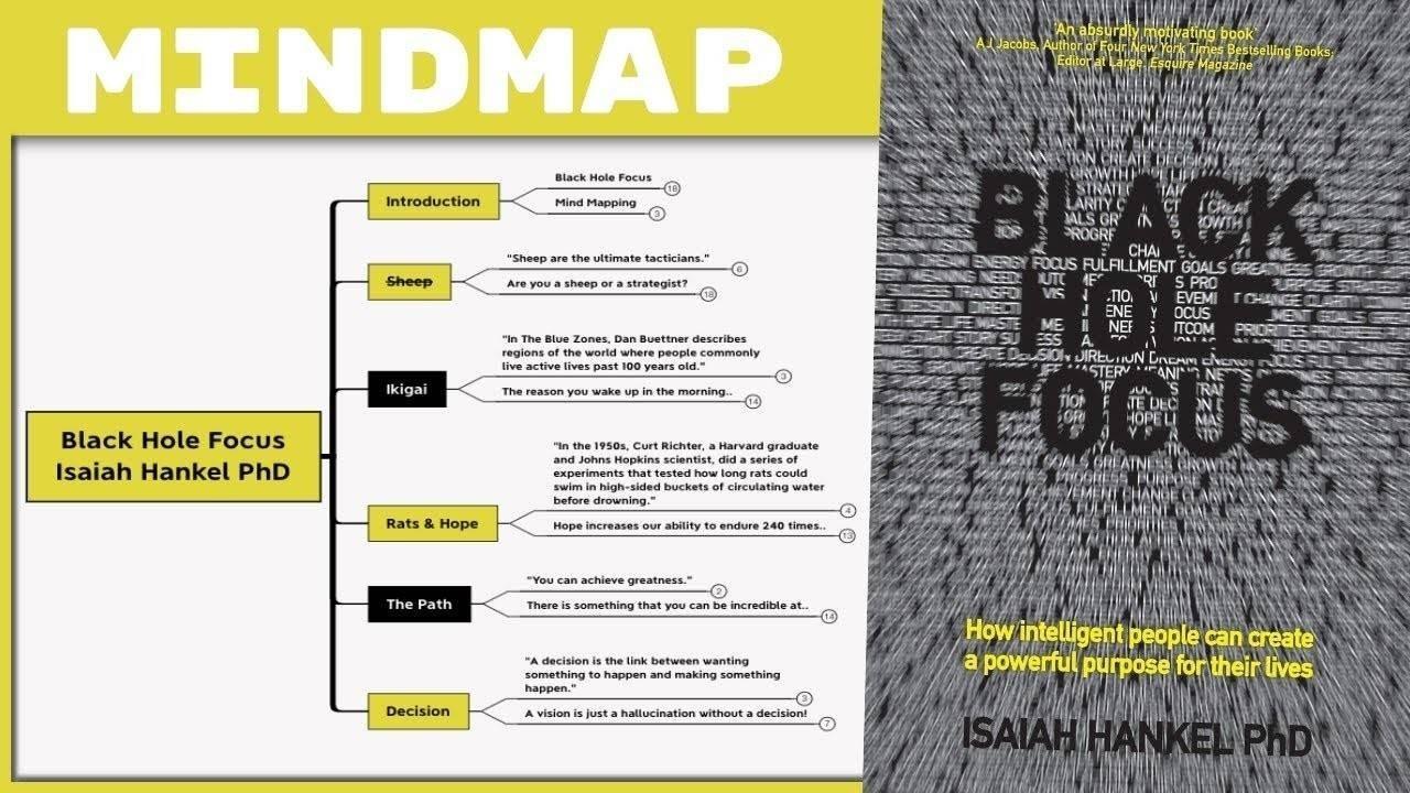 Black Hole Focus - Isaiah Hankle PhD Summary