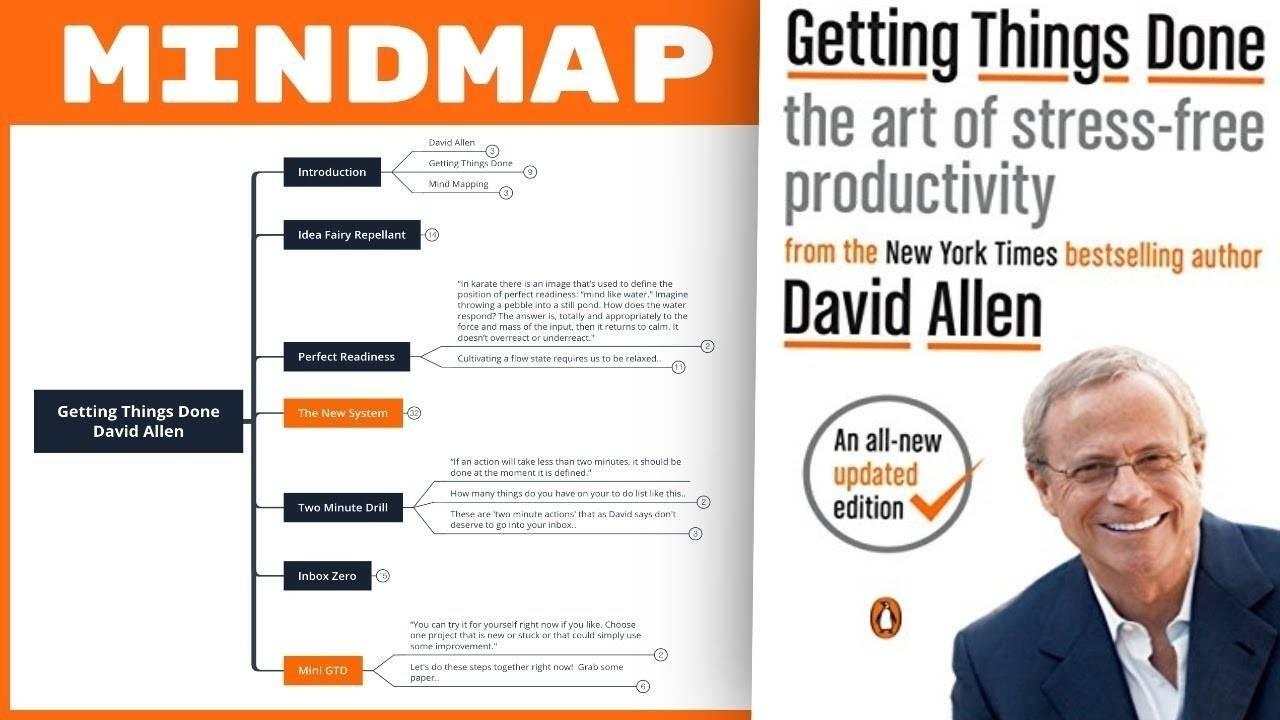 Getting Things Done - David Allen Summary