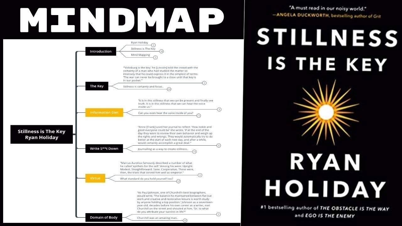 Stillness is The Key - Ryan Holiday Summary