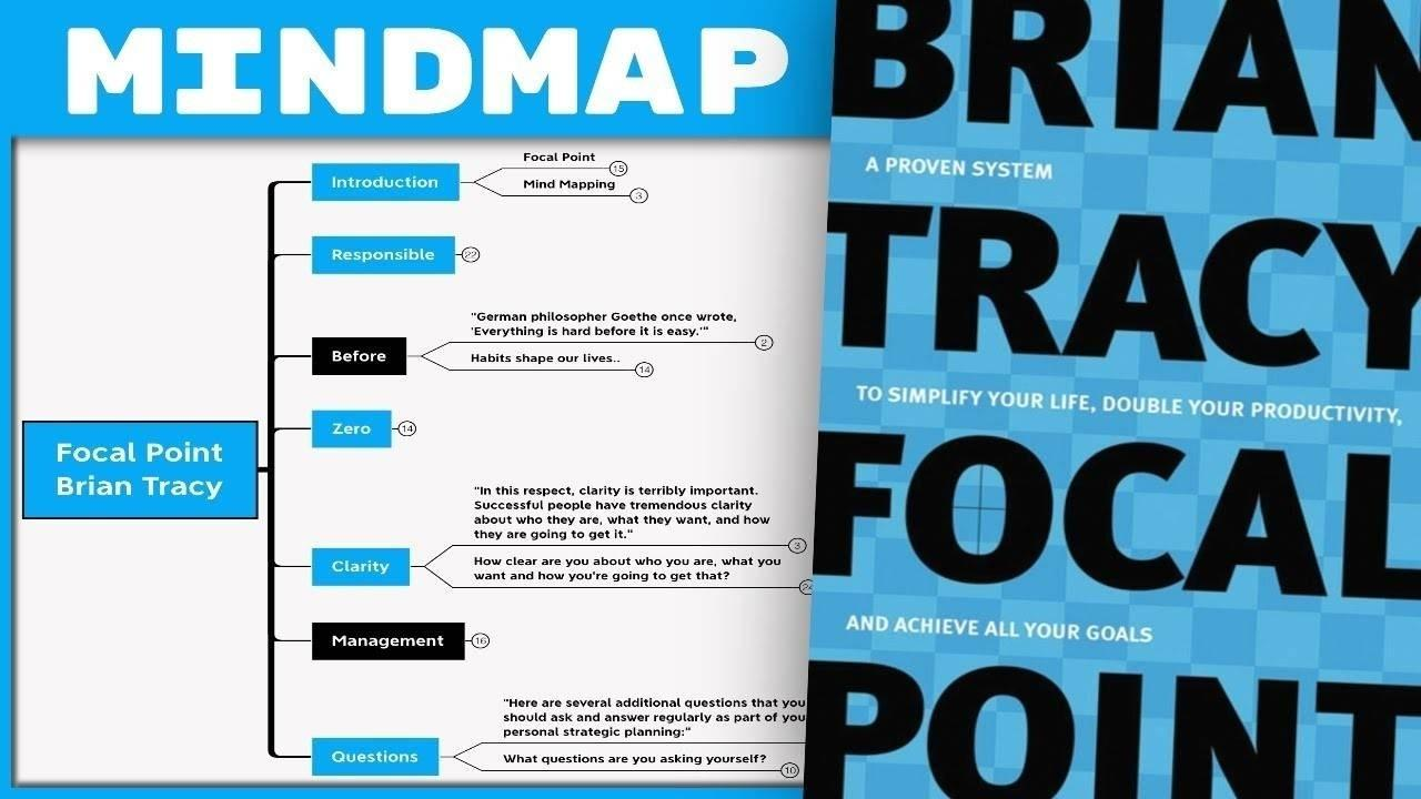 Focal Point - Brian Tracy Summary