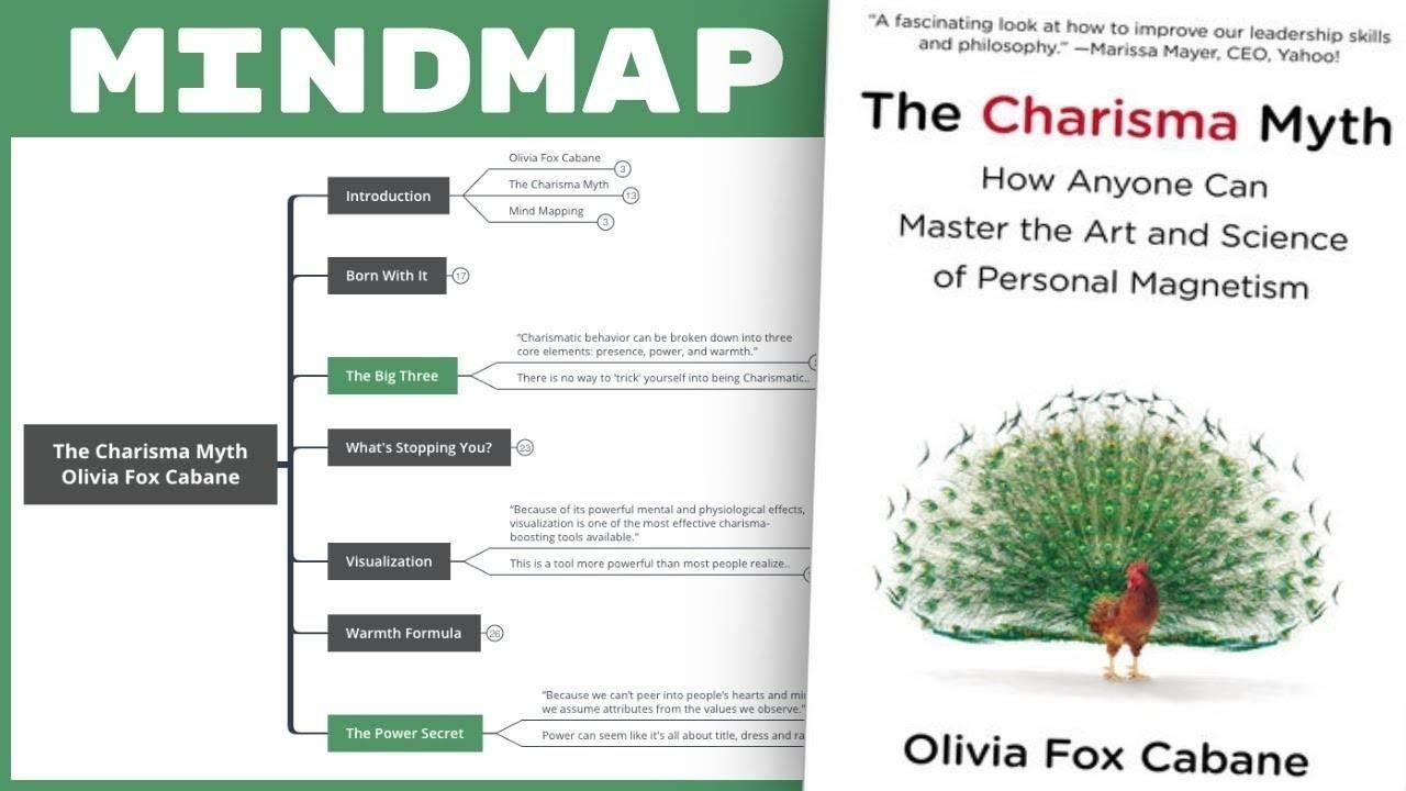 The Charisma Myth - Olivia Fox Cabane Summary