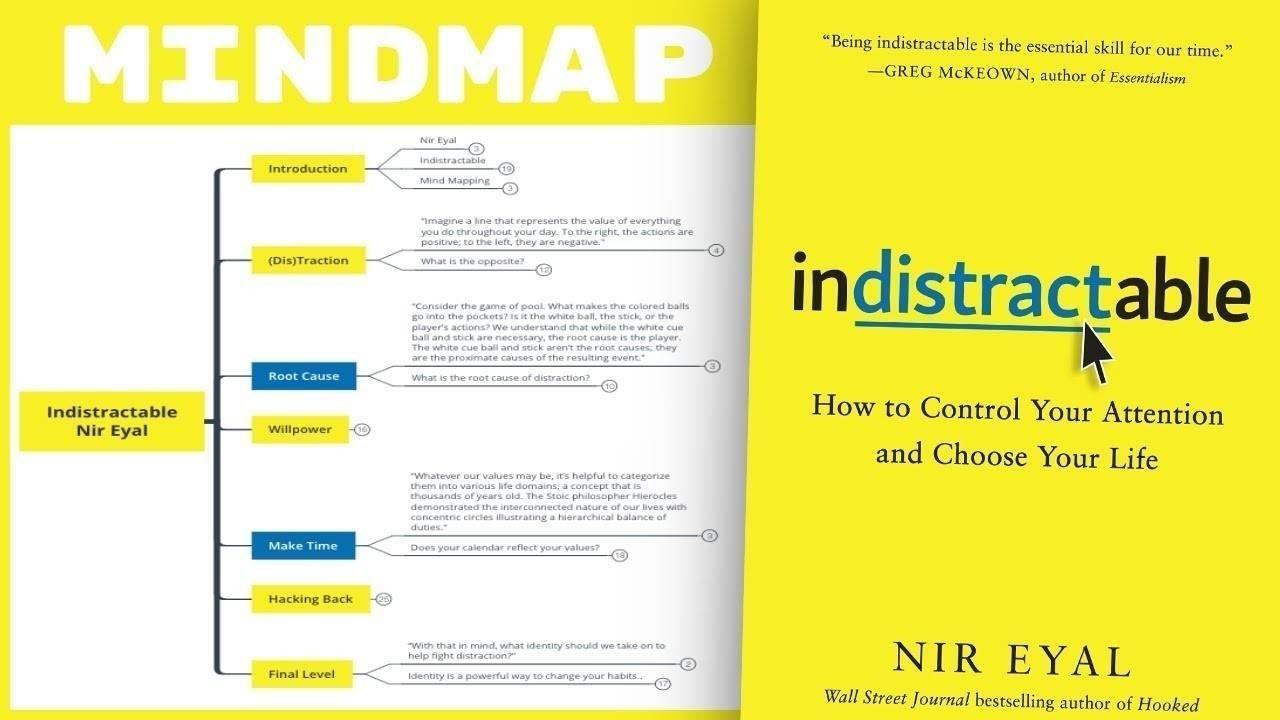 Indistractable - Nir Eyal Summary
