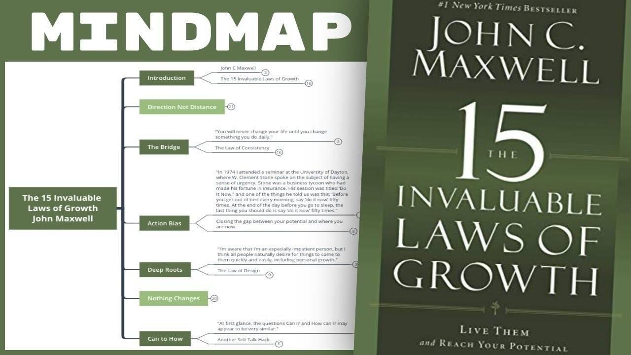 15 Invaluable Laws of Growth - John C Maxwell Summary