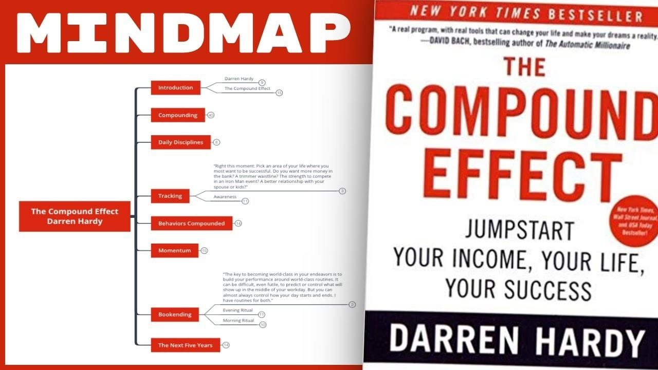 The Compound Effect - Darren Hardy Summary
