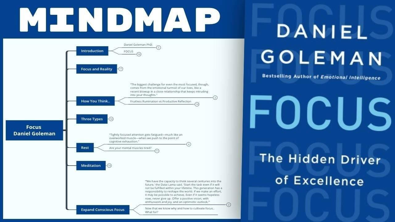 Focus - Daniel Goleman Summary