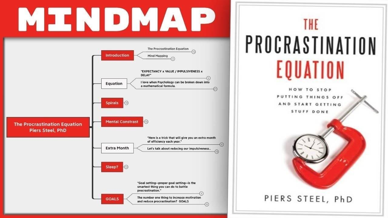 The Procrastination Equation - Piers Steel PhD Summary