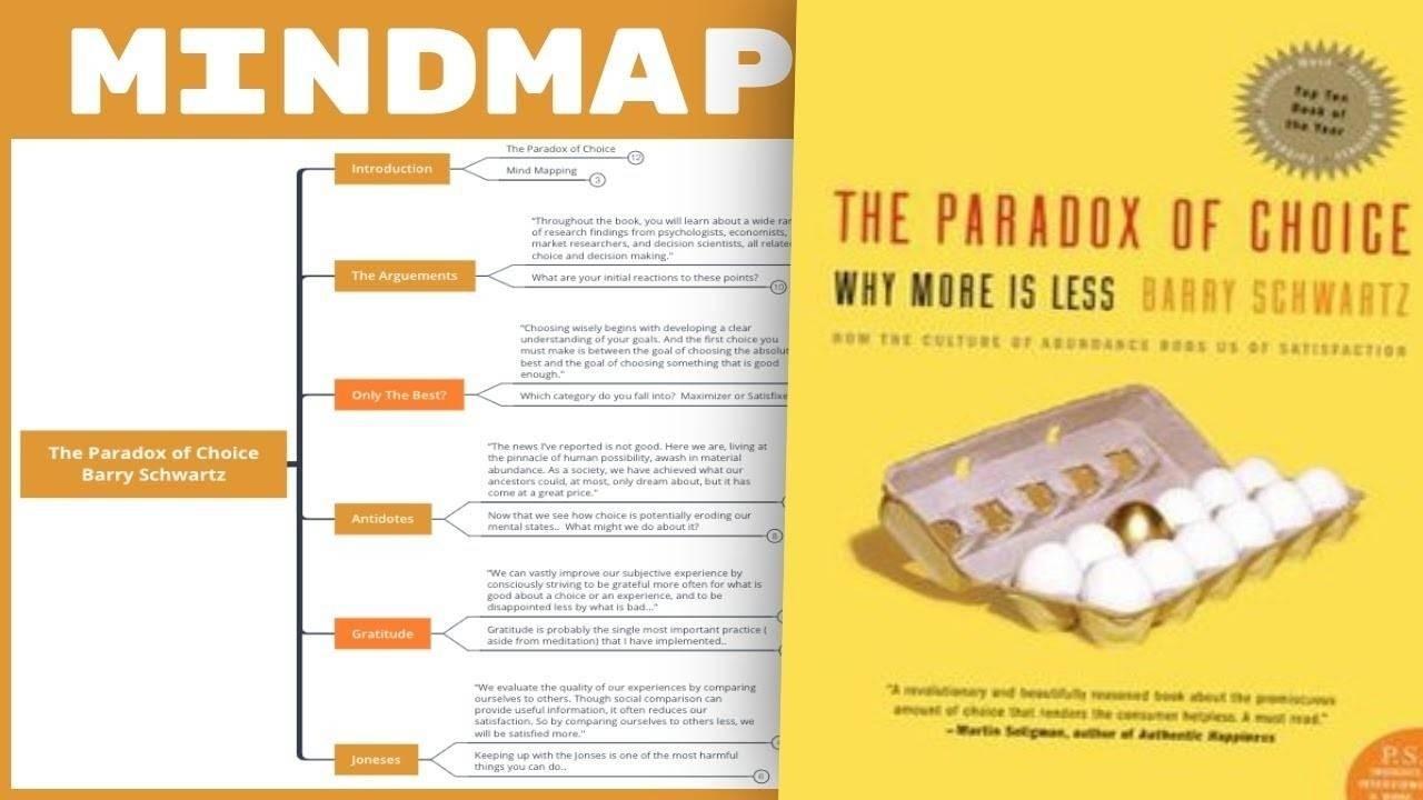 Paradox of Choice - Barry Schwartz Summary
