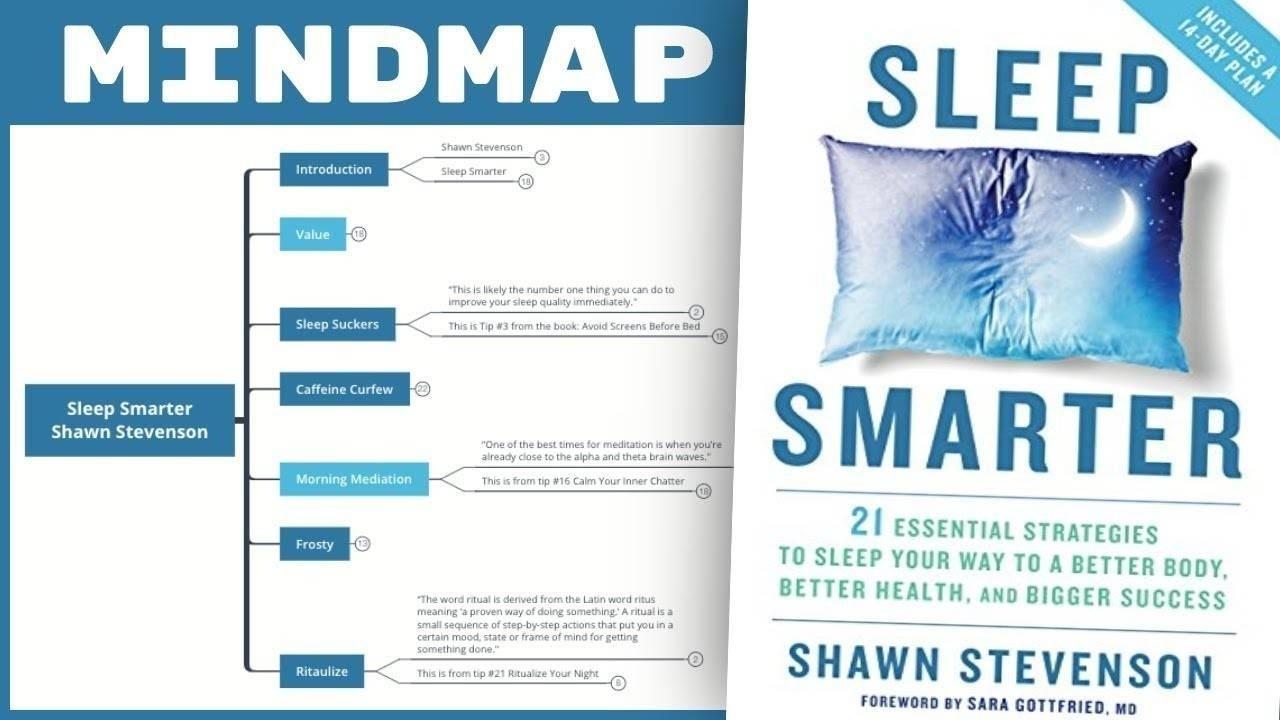 Sleep Smarter - Shawn Stevenson Summary