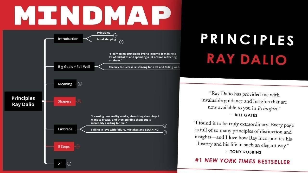 Principles - Ray Dalio Summary