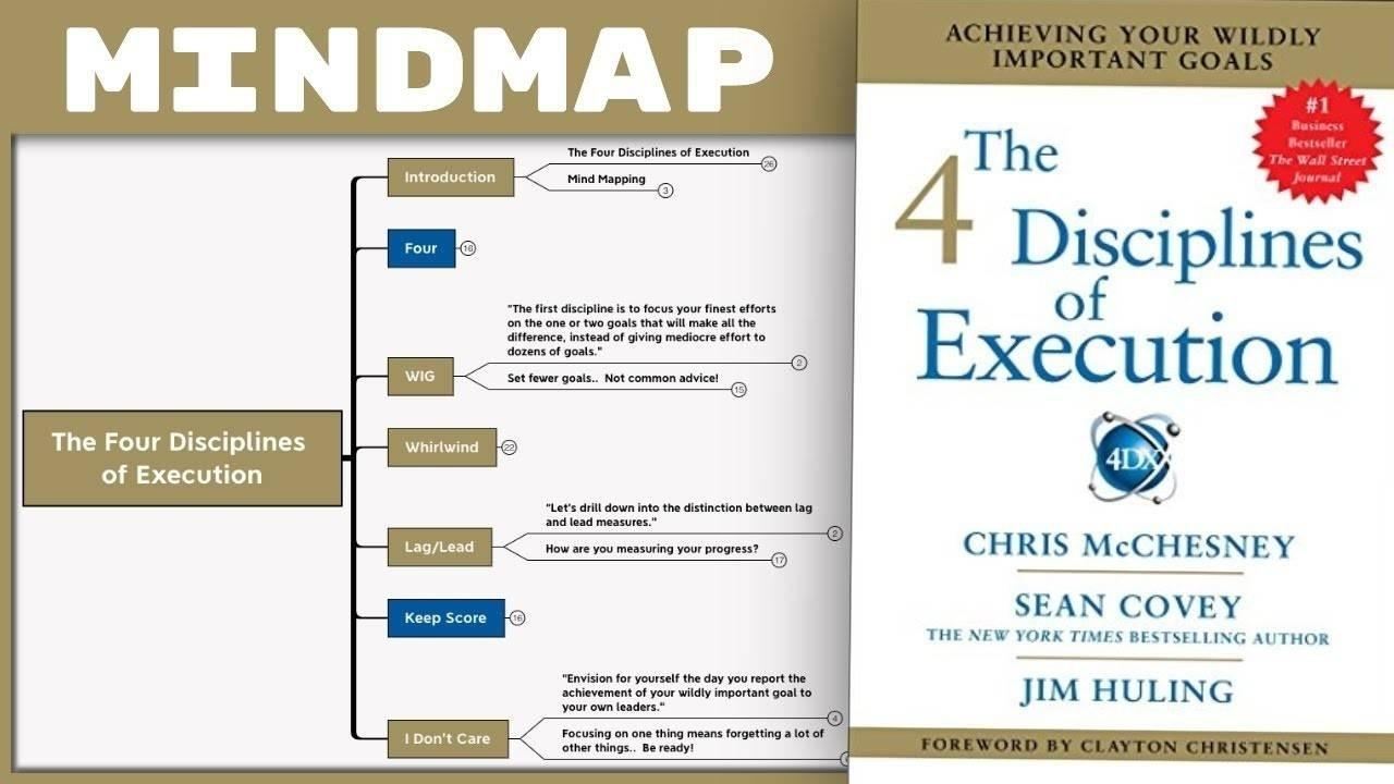 The Four Disciplines of Execution - Chris McChesnney, Sean Covey & Jim Huling