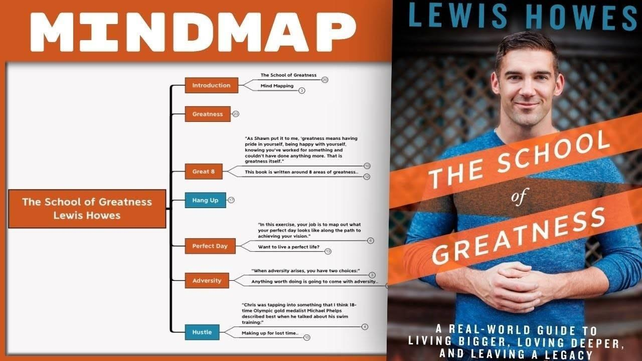 The School of Greatness - Lewis Howes Summary