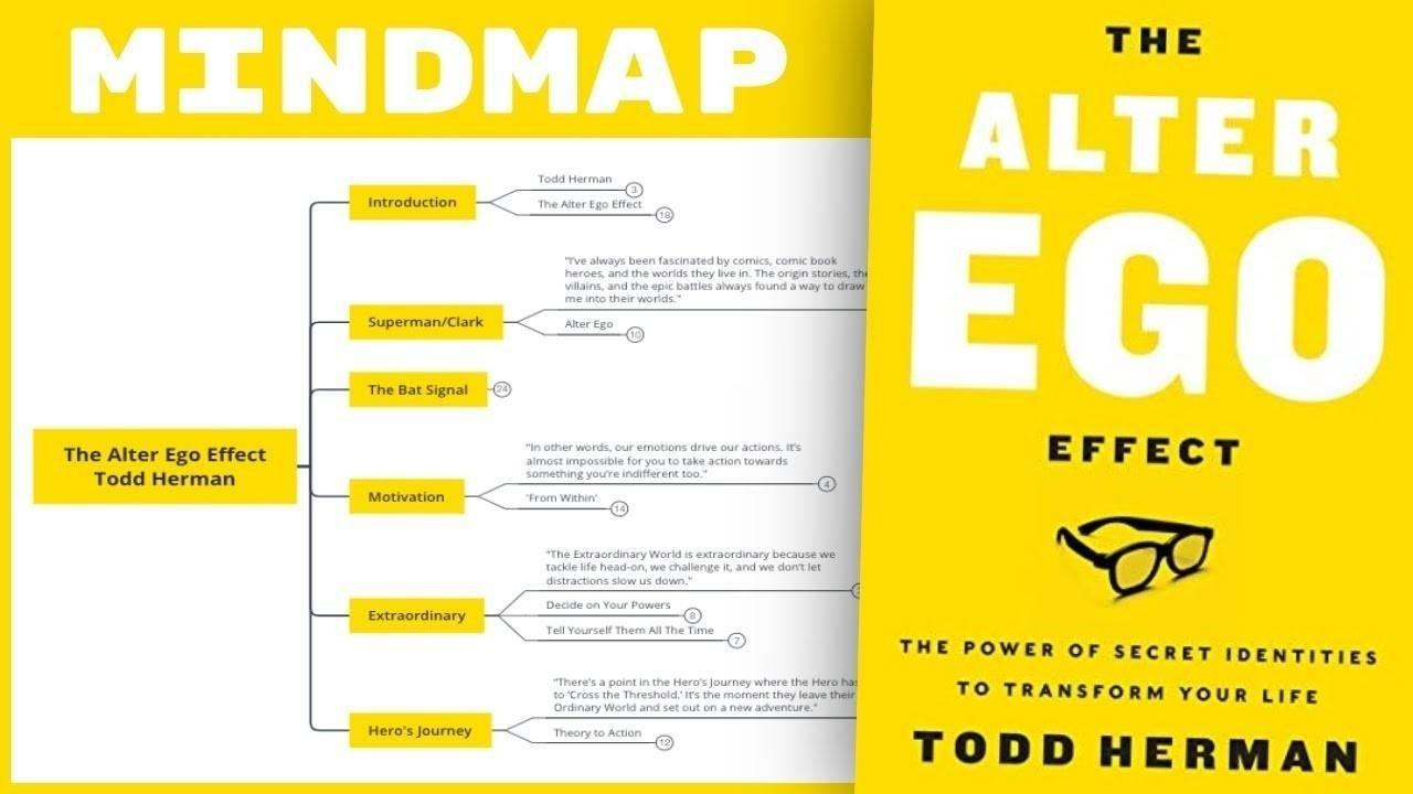The Alter Ego Effect - Todd Herman Summary