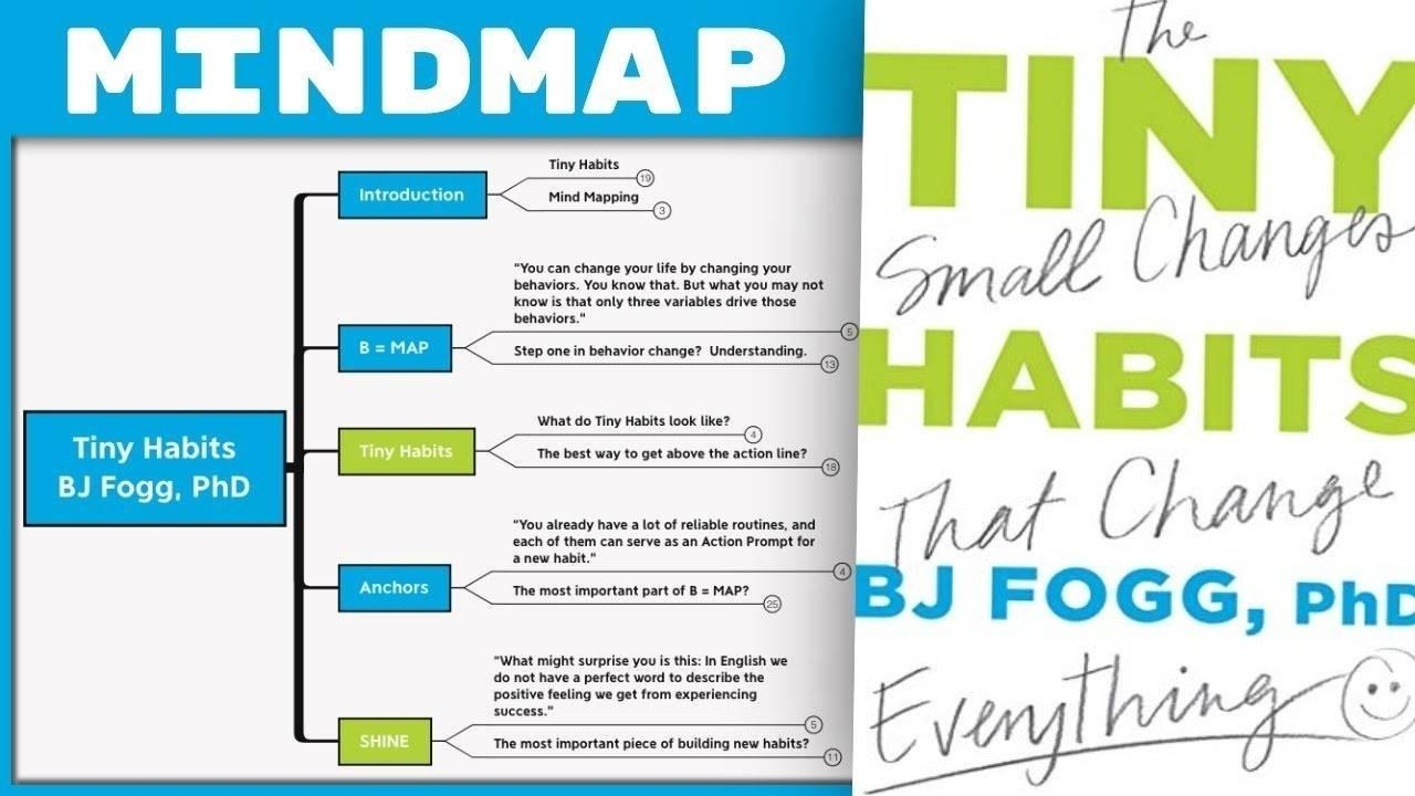 Tiny Habits - BJ Fogg PhD Summary