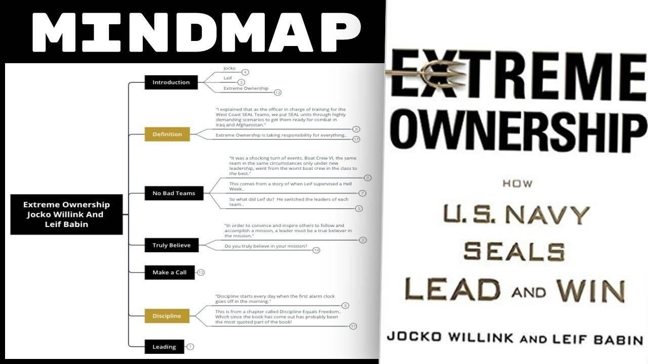 Extreme Ownership - Jocko Willink and Leif Babin Summary