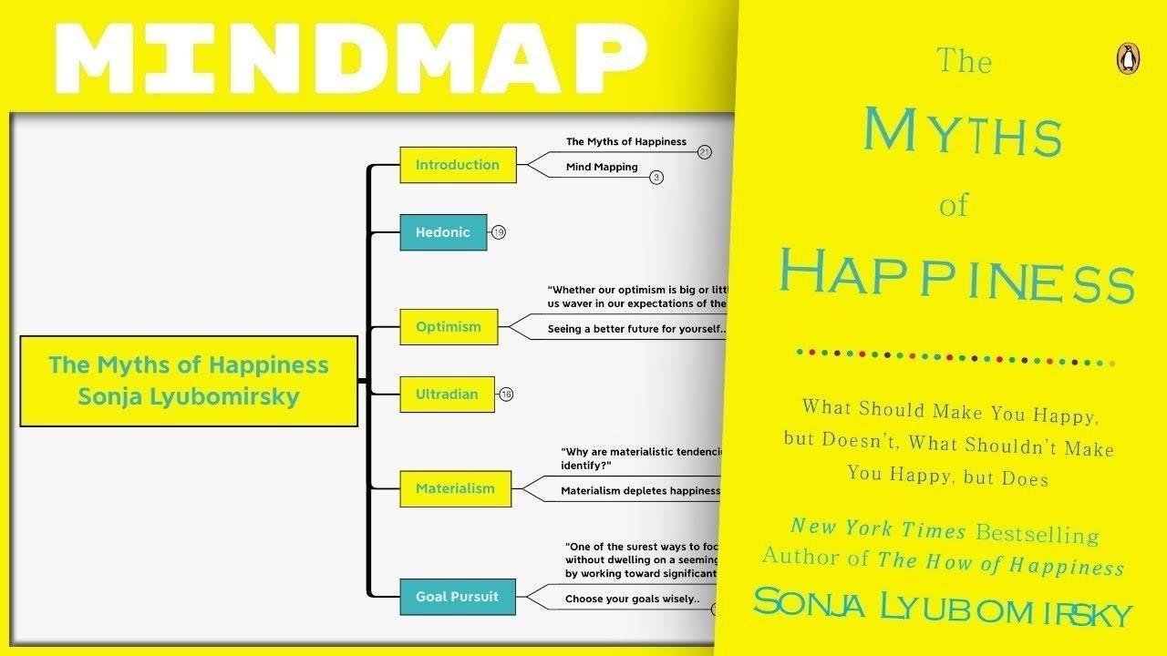 The Myths of Happiness - Sonja Lyubomirsky Summary